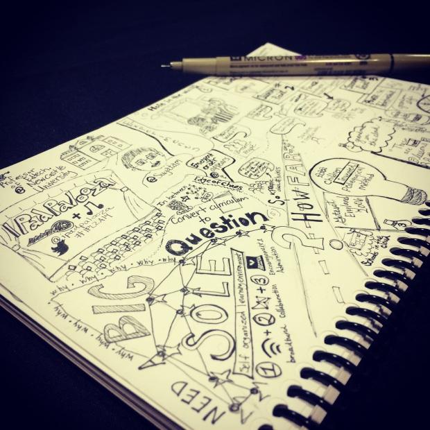 Sugata Mitra Sketchnotes