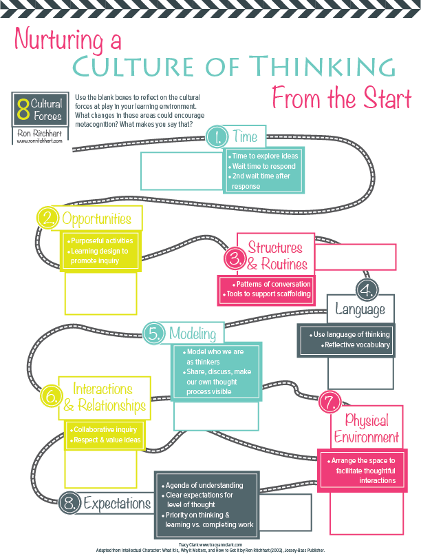 Nurturing a Culture of Thinking From the Start