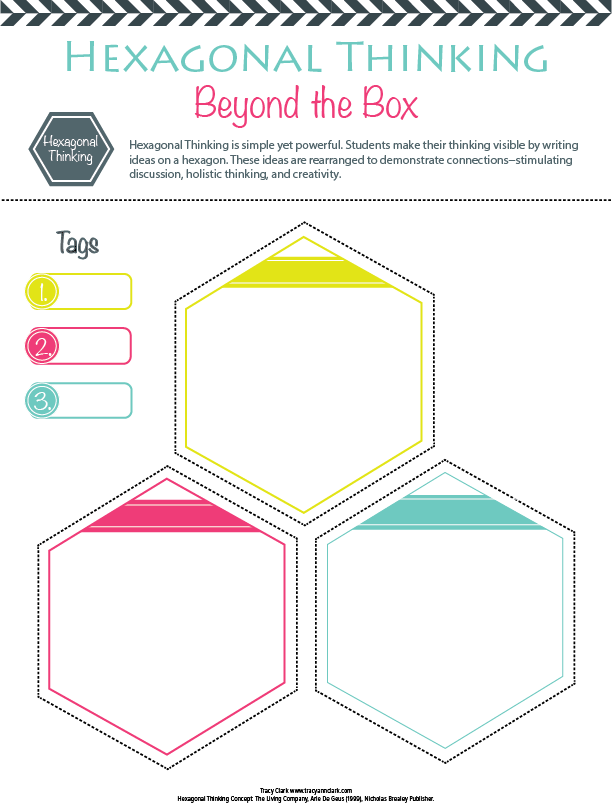 Hexagonal Thinking Resource