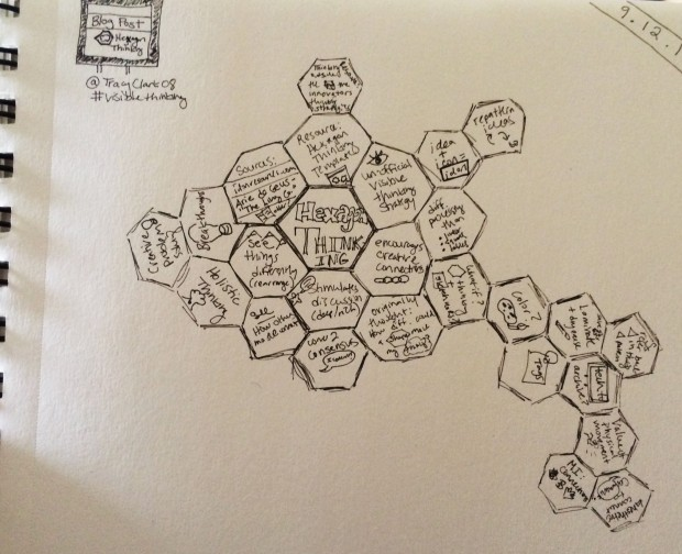 Hexagonal Thinking Sketchnotes
